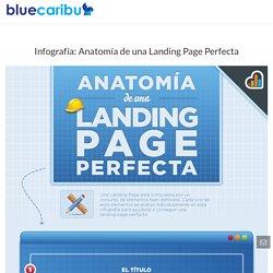 Landing Page: Anatomía de una Landing Page Perfecta