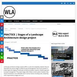 Stages of a Landscape Architecture design project -