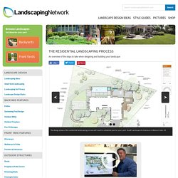 Landscaping Process for a Residential Yard - Landscaping Network