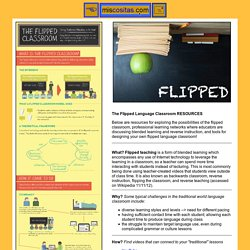 The Flipped Foreign Language Classroom: RESOURCES