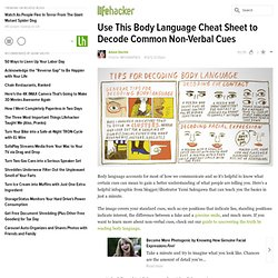 Use This Body Language Cheat Sheet to Decode Common Non-Verbal Cues