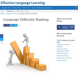 Language Difficulty Ranking - Effective Language Learning