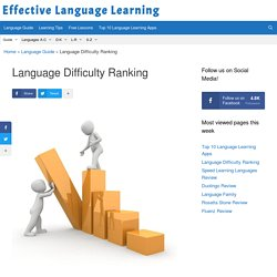 Language Difficulty Ranking