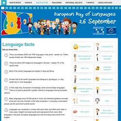 Language Fun > Language Facts