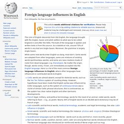 Foreign language influences in English - Wikipedia