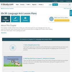 Language Arts Lesson Plans - Videos & Lessons