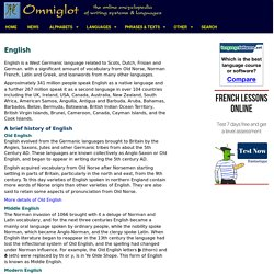 English language, alphabet and pronunciation
