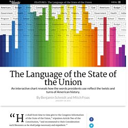 The Language of the State of the Union