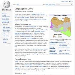 Languages of Libya