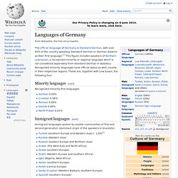 Languages of Germany