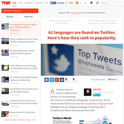 61 Languages Found On Twitter. Here's How They Rank In Popularity.