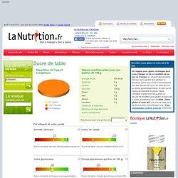 Guide nutrition & alimentation, Information nutrition & santé - Sucreries - Sucre de table
