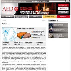 Laos : AED France