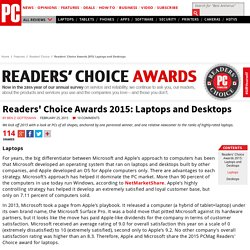 Laptops - Readers' Choice Awards 2015: Laptops and Desktops