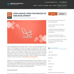 How Laravel Eases The Process of Web Development