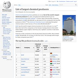 List of largest chemical producers