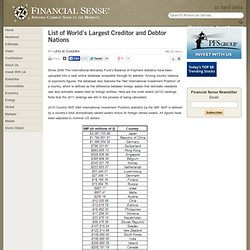 List of World's Largest Creditor and Debtor Nations