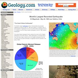 Largest Earthquake Recorded - World's Biggest Earthquake