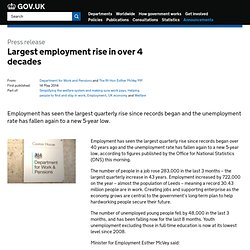 Largest employment rise in over 4 decades
