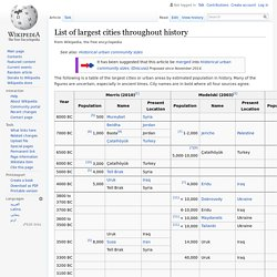 List of largest cities throughout history
