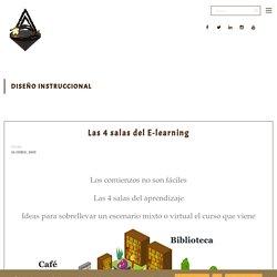 Las 4 salas del E-learning