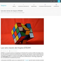 Las seis claves de Inspira STEAM – Inspira