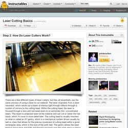 Laser Cutting Basics : How Do Laser Cutters Work?