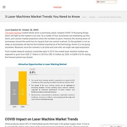 3 Laser Machines Market Trends You Need to Know