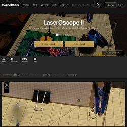 LaserOscope II