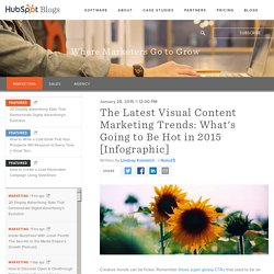 The Latest Visual Content Trends: What's Going to Be Hot in 2015 [Infographic]