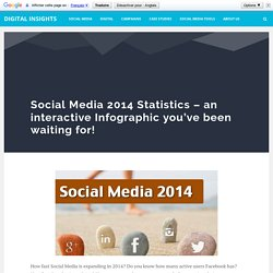 Latest Social Media users stats, facts and numbers for 2014