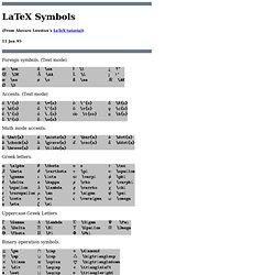 LaTeX Symbols