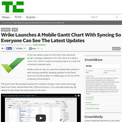 Wrike Launches A Mobile Gantt Chart With Syncing So Everyone Can See The Latest Updates