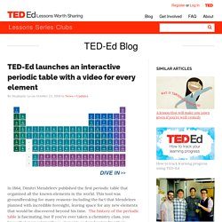 Ed launches an interactive periodic table with a video for every element