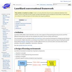 Laurillard conversational framework