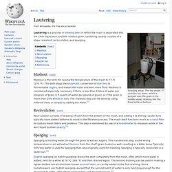 Lautering