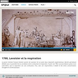 1780, Lavoisier et la respiration - Corpus - réseau Canopé