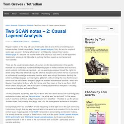 Two SCAN notes – 2: Causal Layered Analysis
