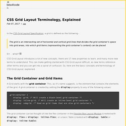 CSS Grid Layout Terminology, Explained