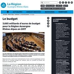 Le budget - Auvergne Rhône Alpes