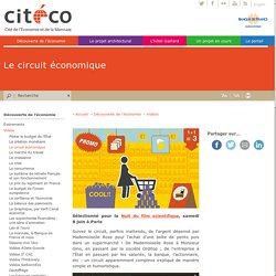 CITECO - videos