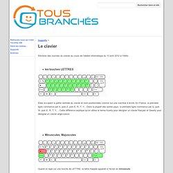 sites pour apprendre le clavier pearltrees. Black Bedroom Furniture Sets. Home Design Ideas