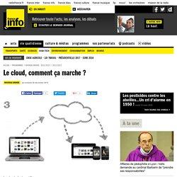 Le cloud, comment ça marche ?