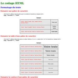 Le codage HTML
