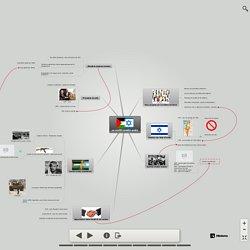 Le conflit israélo-arabe