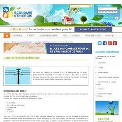 Le contenu en Co2 du KWh électrique