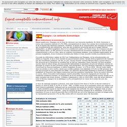 Le contexte économique de l'Espagne