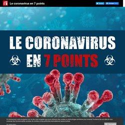 Le coronavirus Covid-19 en 7 points...