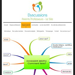 Dyscussions - Le dossier MDPH
