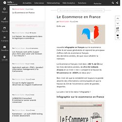 Le Ecommerce en France